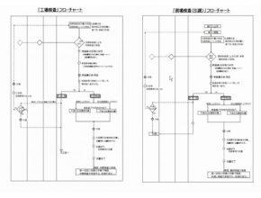 Medico-tec株式会社 製造プロセス4