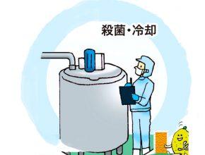 株式会社日本果汁 製造プロセス3