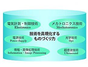 応用電機株式会社 製造プロセス1