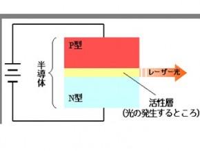 京都エレクトロン株式会社 製造プロセス1