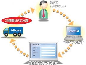 マルホ発條工業株式会社 製造プロセス2