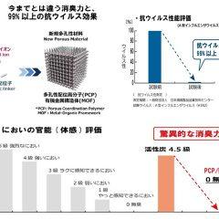 大原パラヂウム化学株式会社
