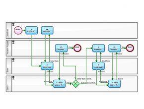 アイ·オーシステム株式会社 製造プロセス2