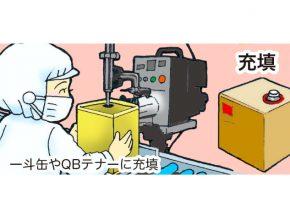 株式会社日本果汁 製造プロセス4