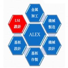 アレックス電工株式会社