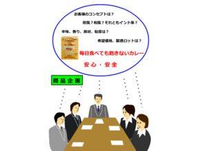 本田食品株式会社 製造プロセス1