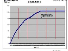 コスモ機器株式会社 製造プロセス4
