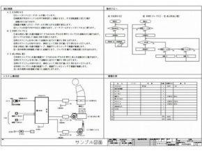 Medico-tec株式会社 製造プロセス1