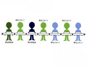 株式会社京都加工 製造プロセス4