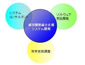 株式会社キャトルアイ・サイエンス 製造プロセス5