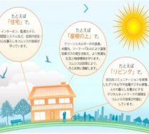 コムシス株式会社 京都支店 自慢の逸品