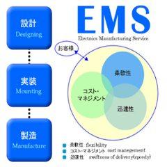 株式会社橋電