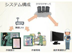 株式会社ピーパルシード 製造プロセス4