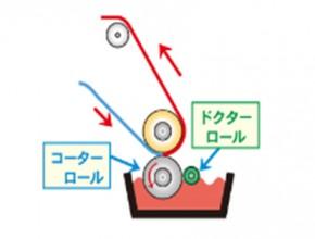 関西巻取箔工業株式会社 製造プロセス3