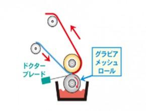 関西巻取箔工業株式会社 製造プロセス2