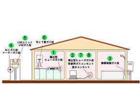 株式会社 藤井合金製作所 使われている場所