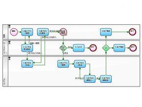 株式会社日本ケイテム 製造プロセス2