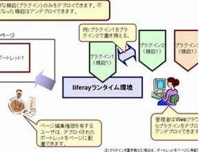 株式会社ネクステージ 製造プロセス2