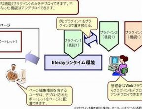 株式会社ピーパルシード 製造プロセス2