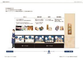 株式会社第一紙行 製造プロセス3